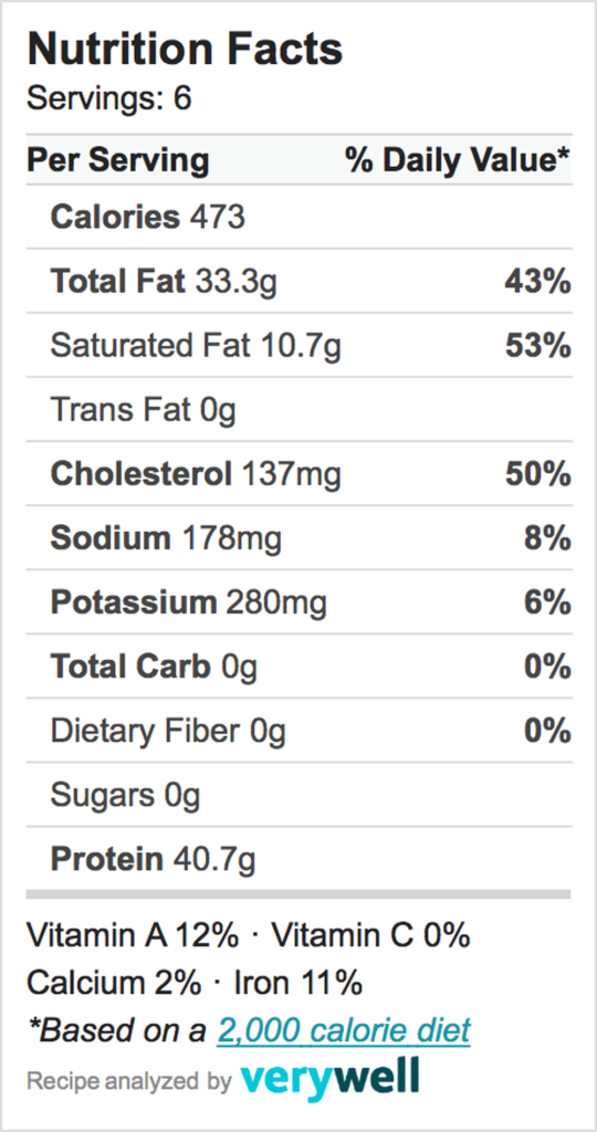 Nutrition-Label-chicken wings