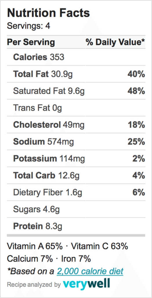 Nutrition-Label-garlicky chicken
