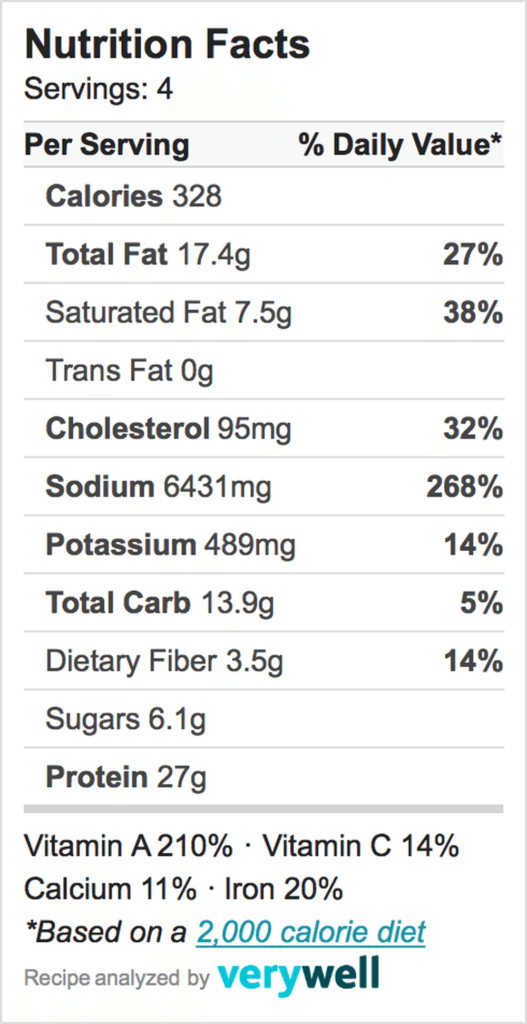 Nutrition-Label-Embed--pork chops