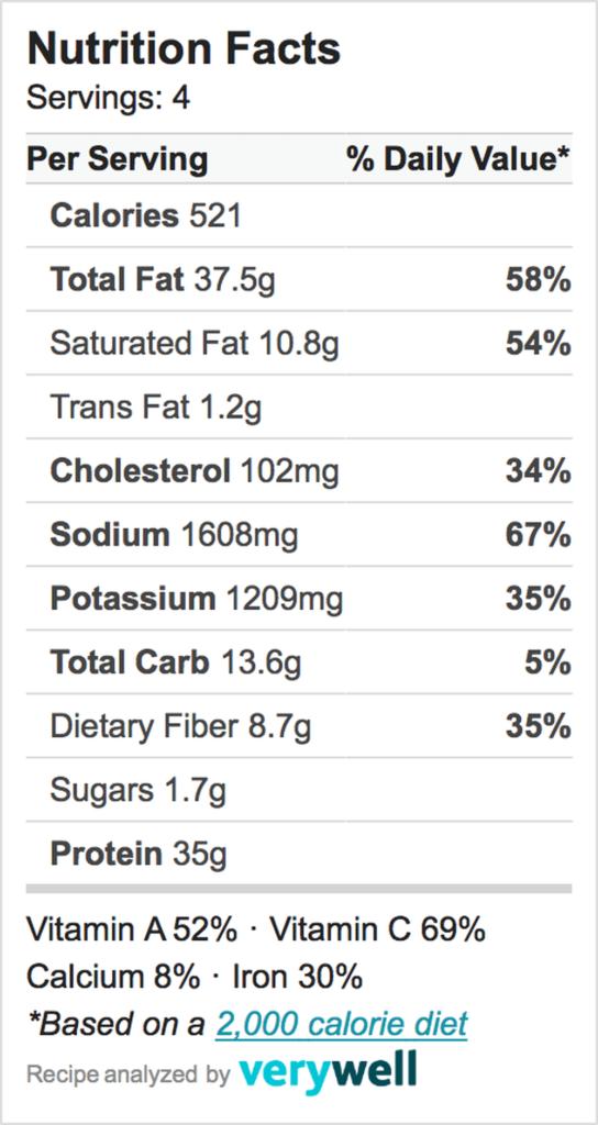 Nutrition-Label-Embed-1900745842-59226ca31aaddc78de3e37e6