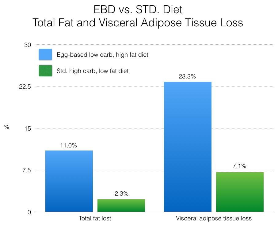 EBD2 Diet.001